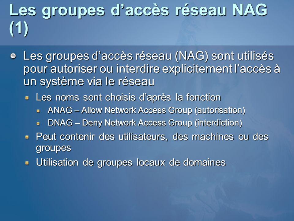 Les groupes d'accès réseau NAG (1)
