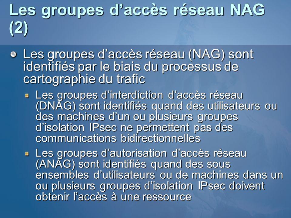 Les groupes d'accès réseau NAG (2)