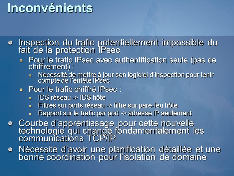 Inconvénients Inspection du trafic potentiellement impossible du fait de la protection IPsec.