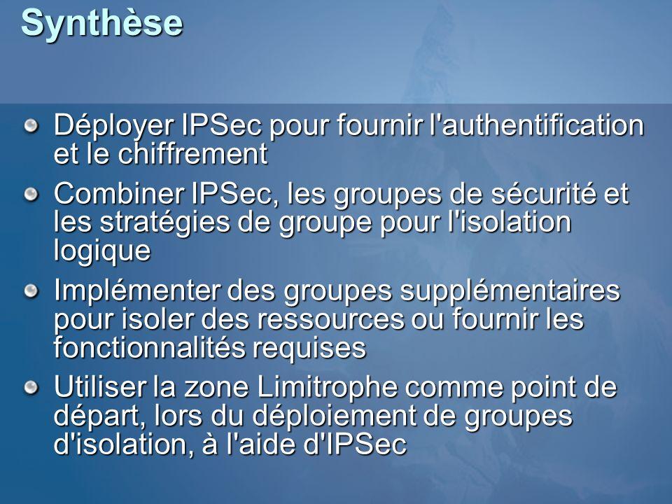 Synthèse Déployer IPSec pour fournir l authentification et le chiffrement.