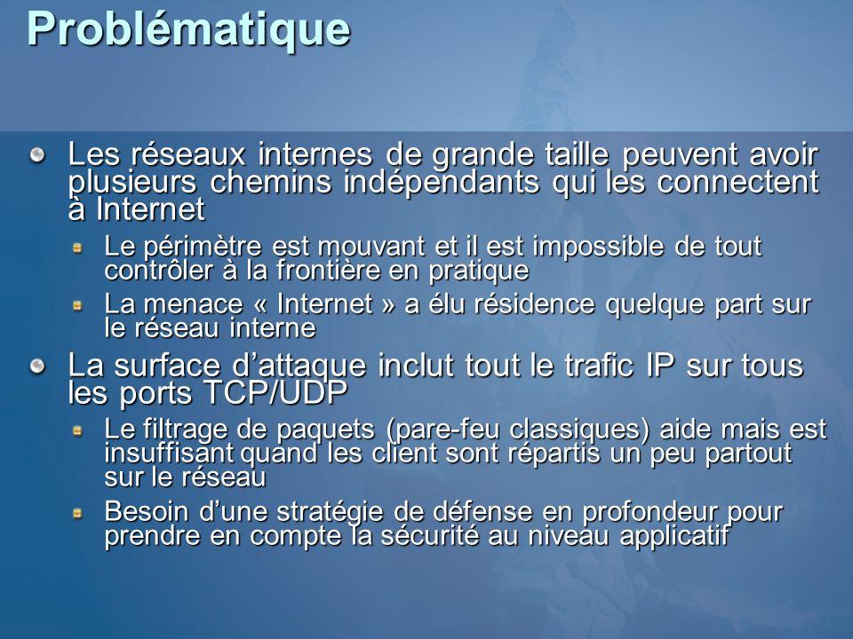Problématique Les réseaux internes de grande taille peuvent avoir plusieurs chemins indépendants qui les connectent à Internet.