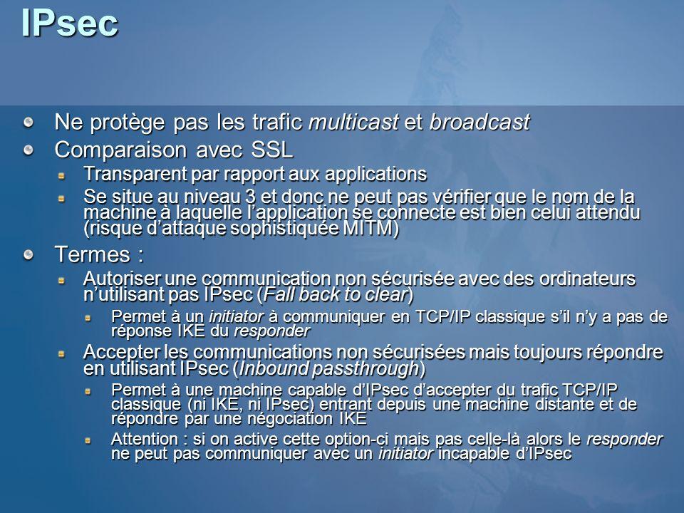 IPsec Ne protège pas les trafic multicast et broadcast