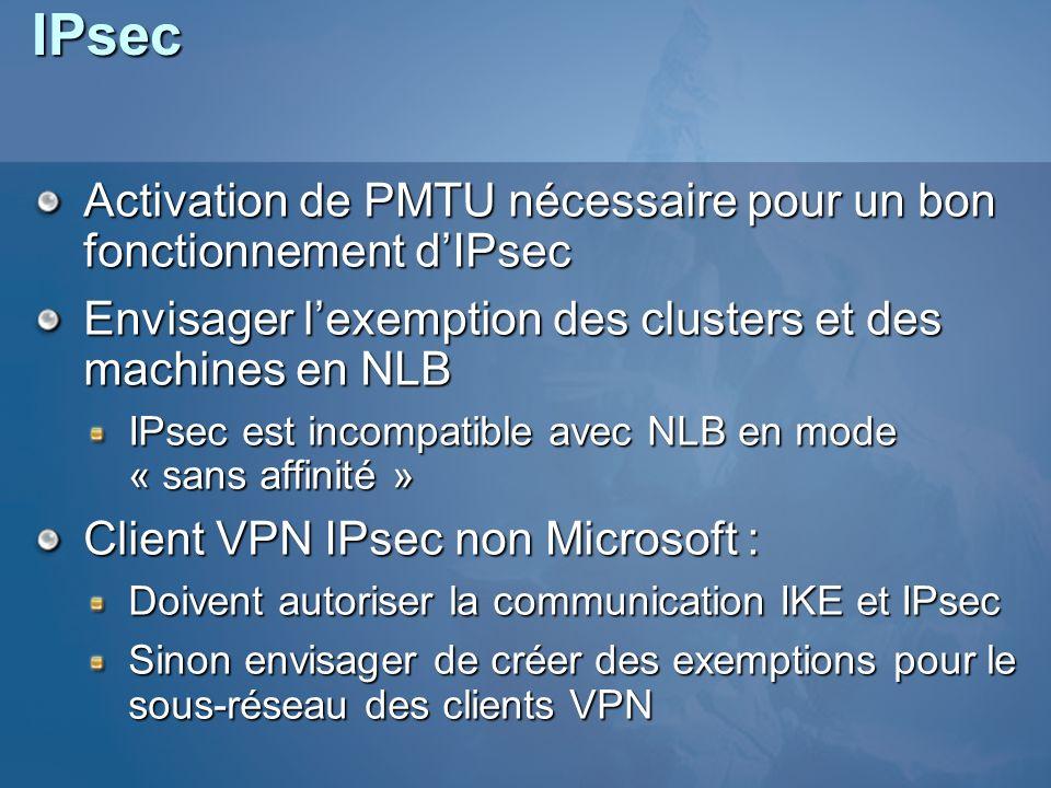 IPsec Activation de PMTU nécessaire pour un bon fonctionnement d'IPsec