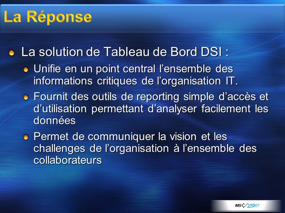 La Réponse La solution de Tableau de Bord DSI :