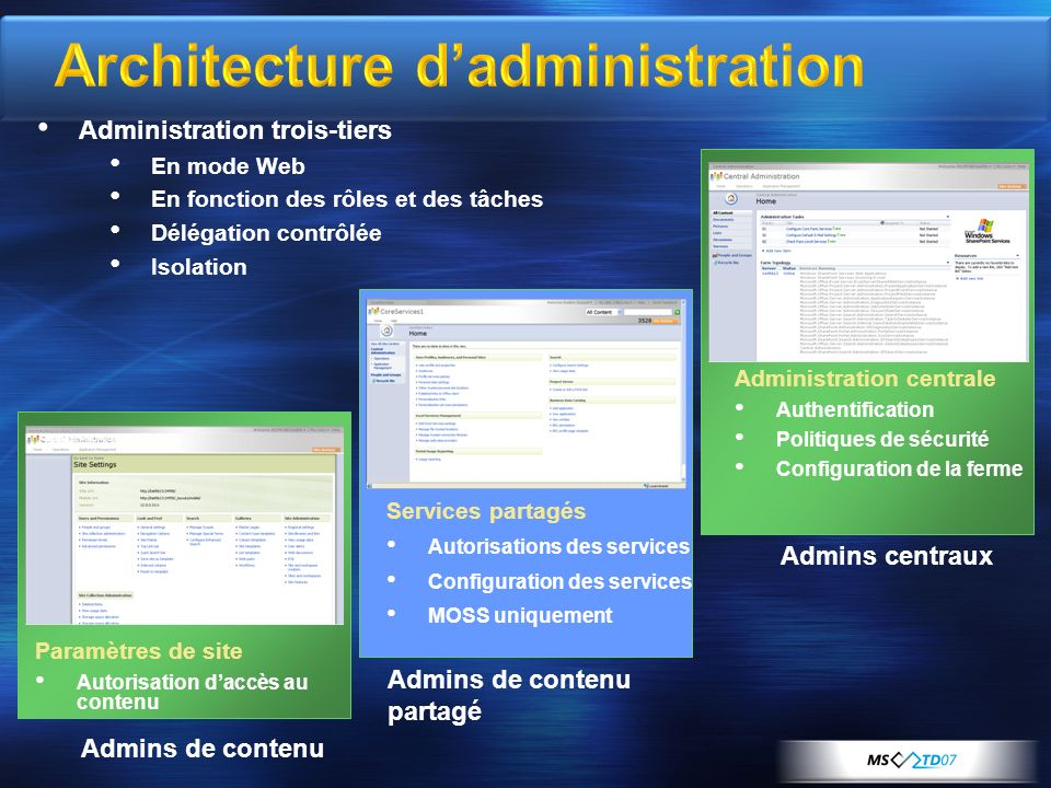 Architecture d'administration