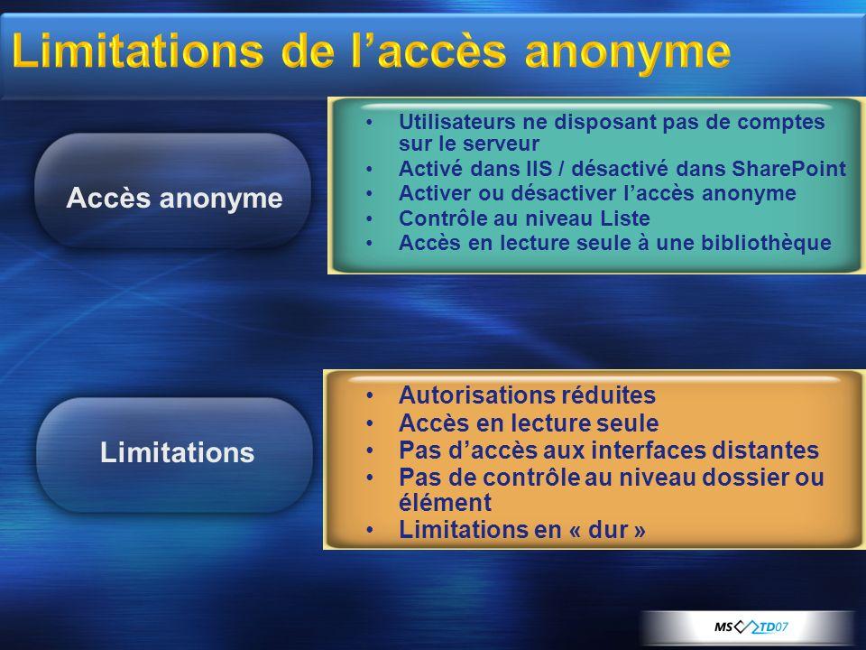 Limitations de l'accès anonyme