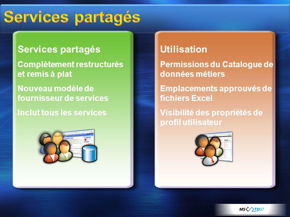 Services partagés Services partagés Utilisation