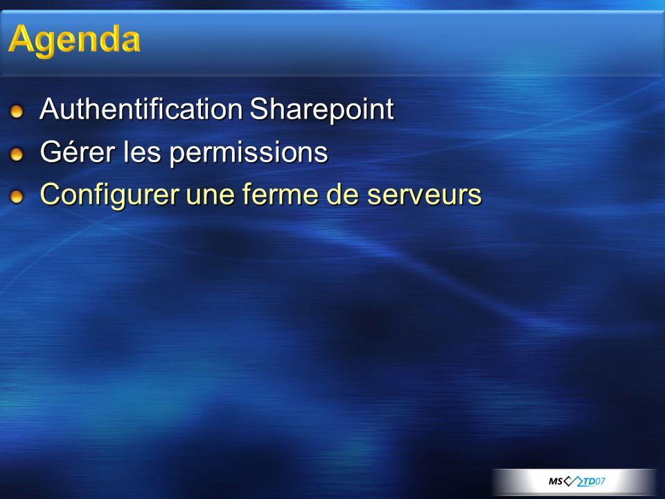 Agenda Authentification Sharepoint Gérer les permissions