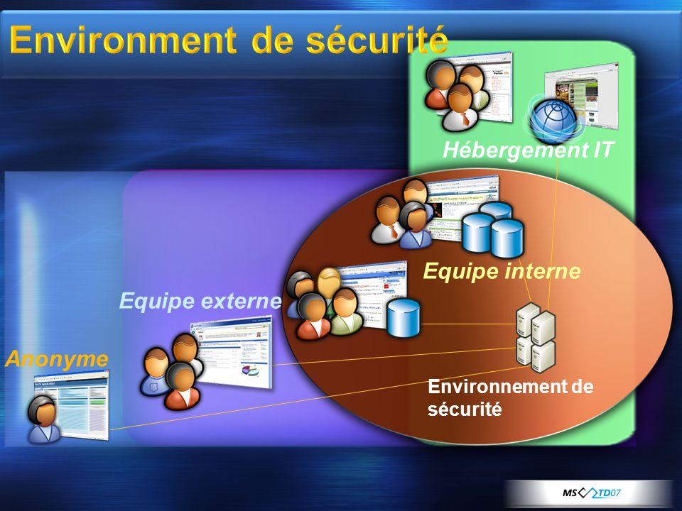 Environment de sécurité