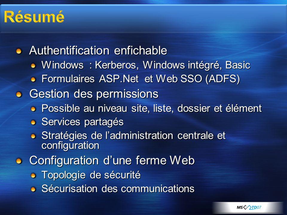 Résumé Authentification enfichable Gestion des permissions