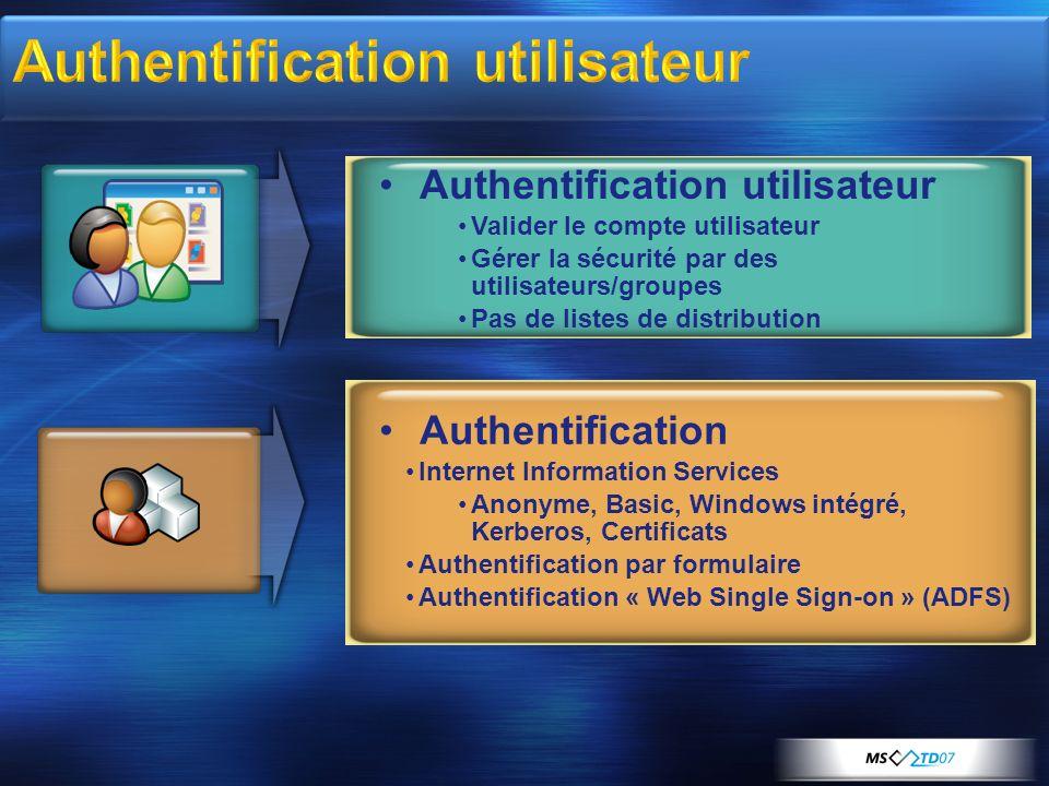 Authentification utilisateur