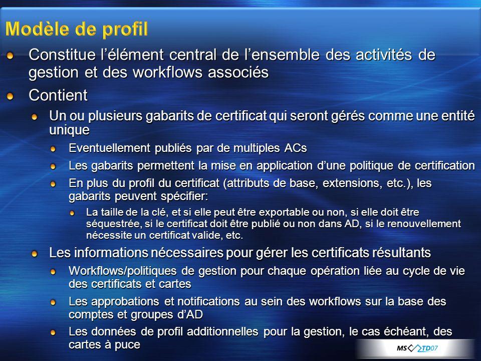 3/26/2017 3:56 PM Modèle de profil. Constitue l'élément central de l'ensemble des activités de gestion et des workflows associés.