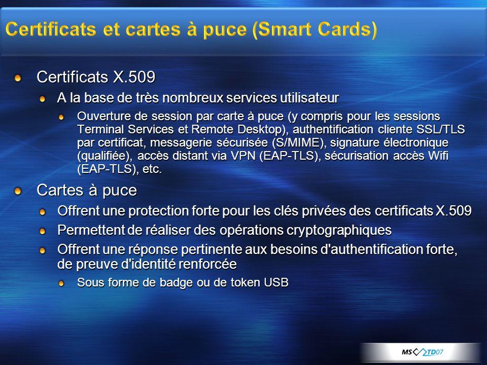Certificats et cartes à puce (Smart Cards)