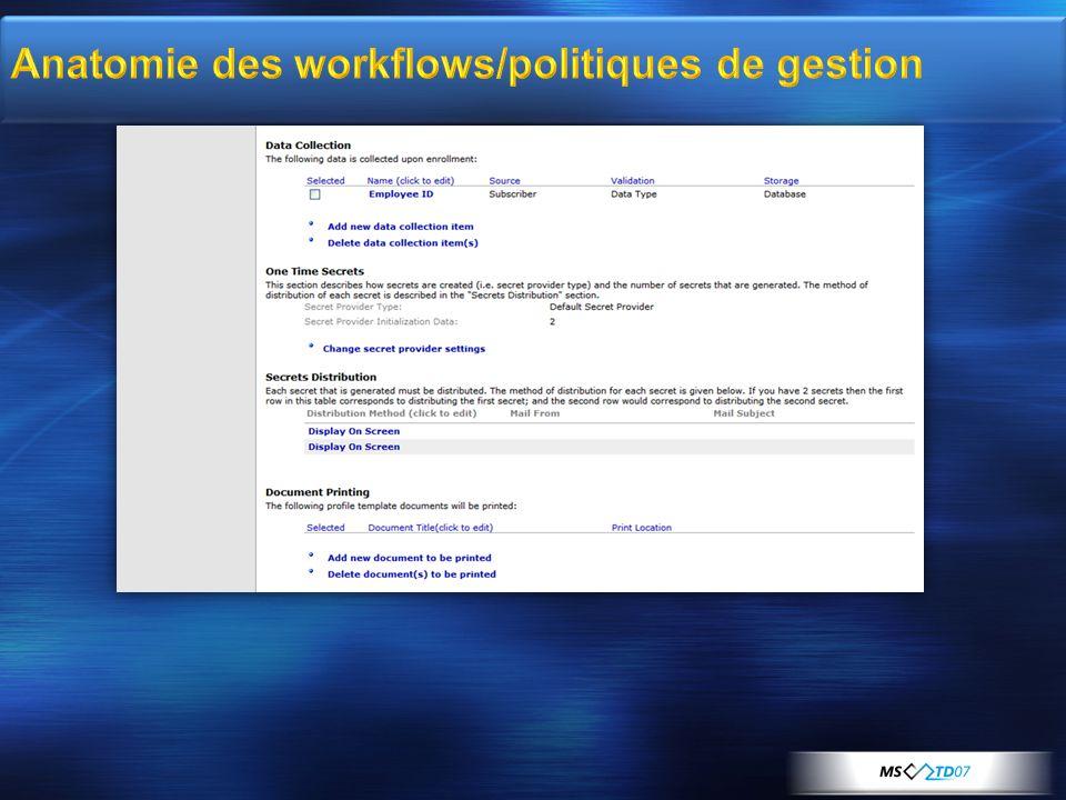 Anatomie des workflows/politiques de gestion