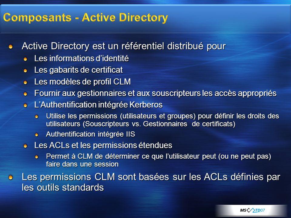 Composants - Active Directory