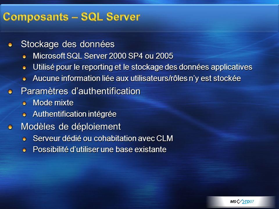 Composants – SQL Server
