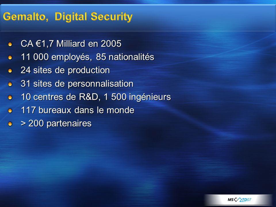 Gemalto, Digital Security
