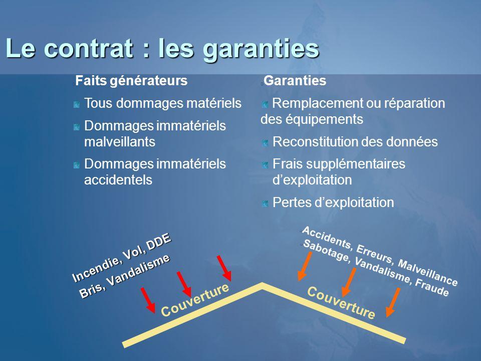 Le contrat : les garanties