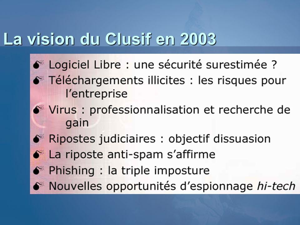 La vision du Clusif en 2003 3/26/2017 3:56 PM