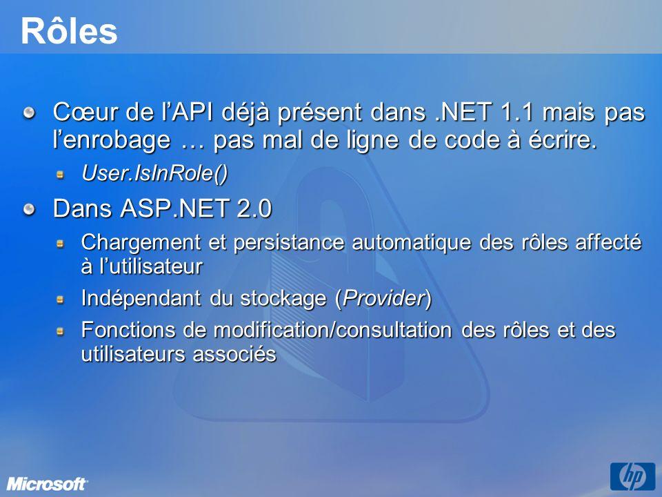 Rôles Cœur de l'API déjà présent dans .NET 1.1 mais pas l'enrobage … pas mal de ligne de code à écrire.