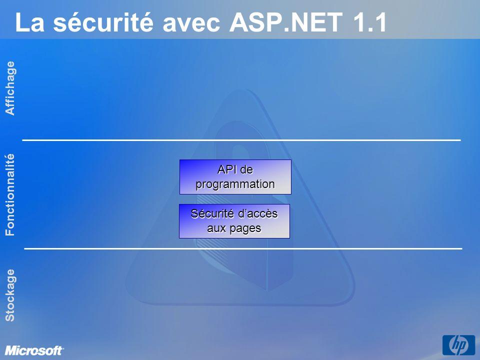 La sécurité avec ASP.NET 1.1