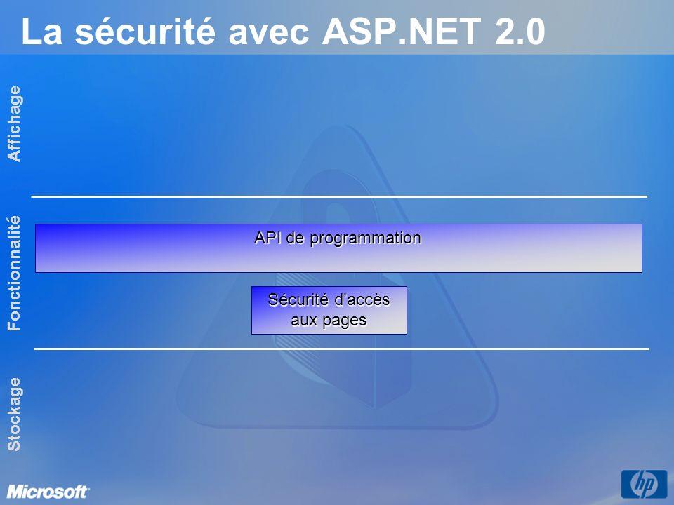 La sécurité avec ASP.NET 2.0