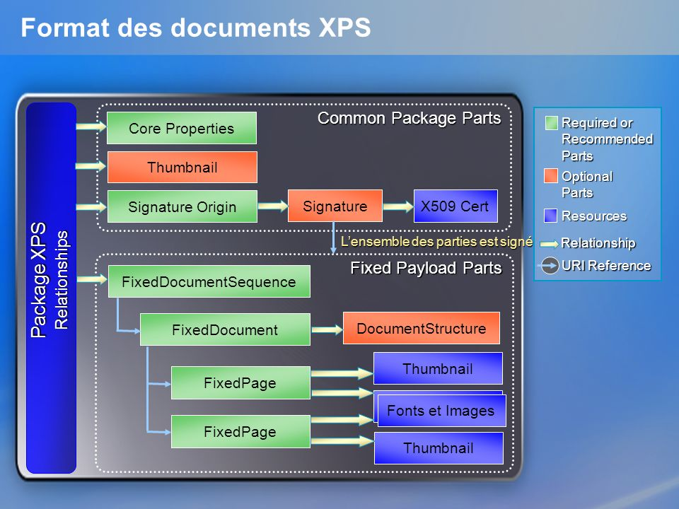 Format des documents XPS