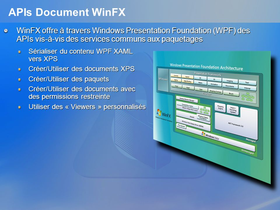 3/26/2017 3:56 PM APIs Document WinFX.