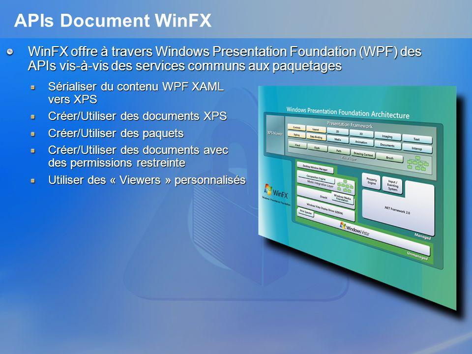 3/26/2017 3:56 PMAPIs Document WinFX.