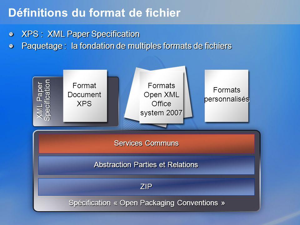 Définitions du format de fichier
