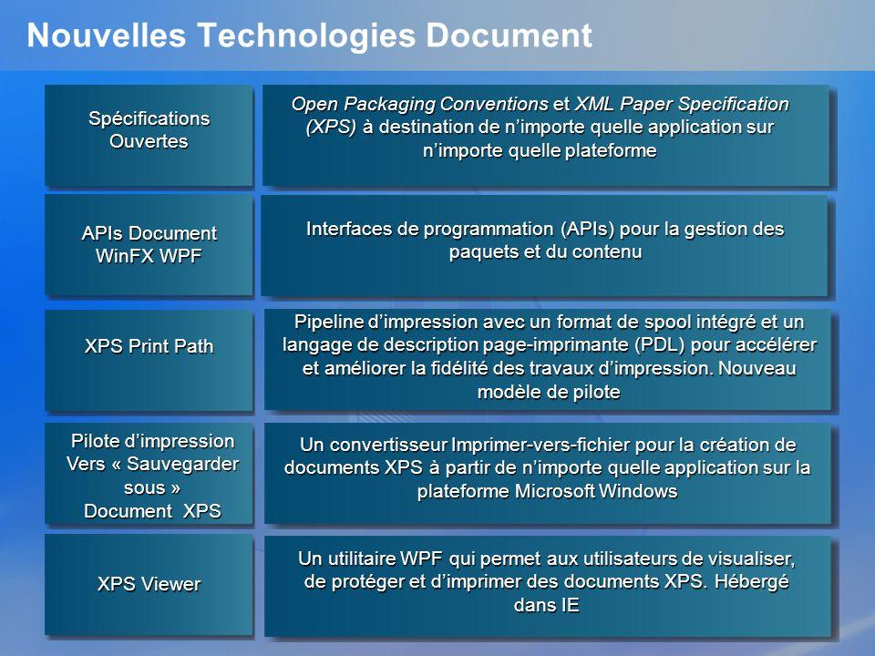 Nouvelles Technologies Document