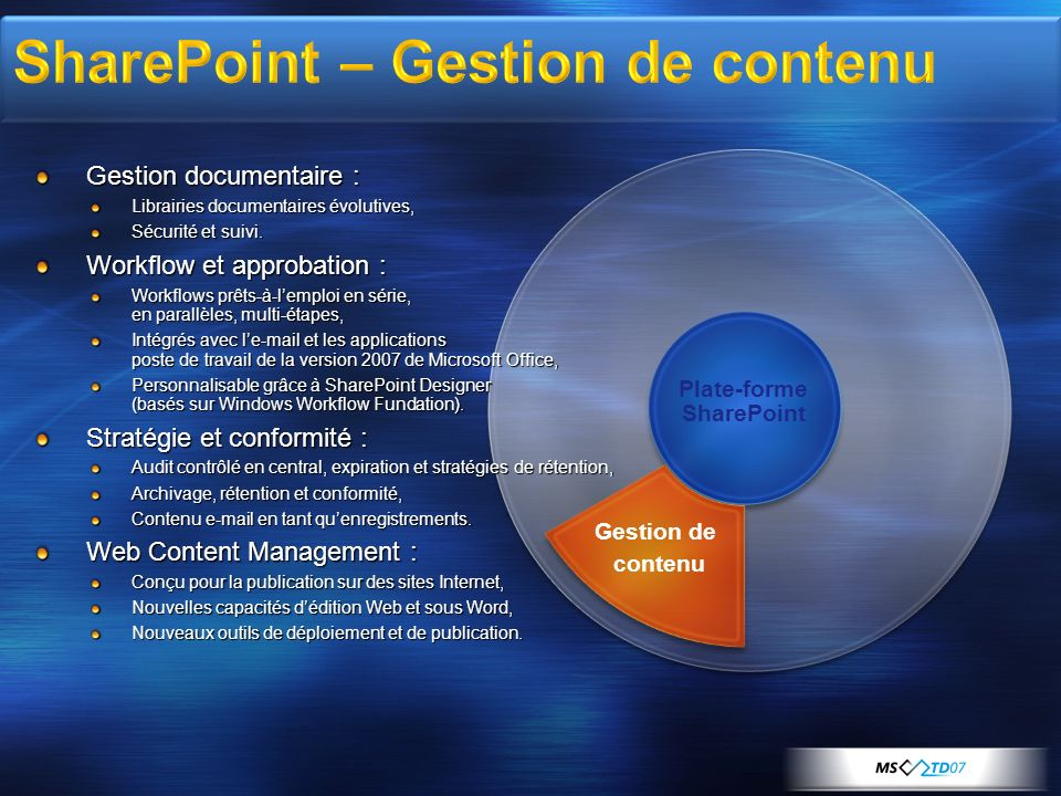 SharePoint – Gestion de contenu