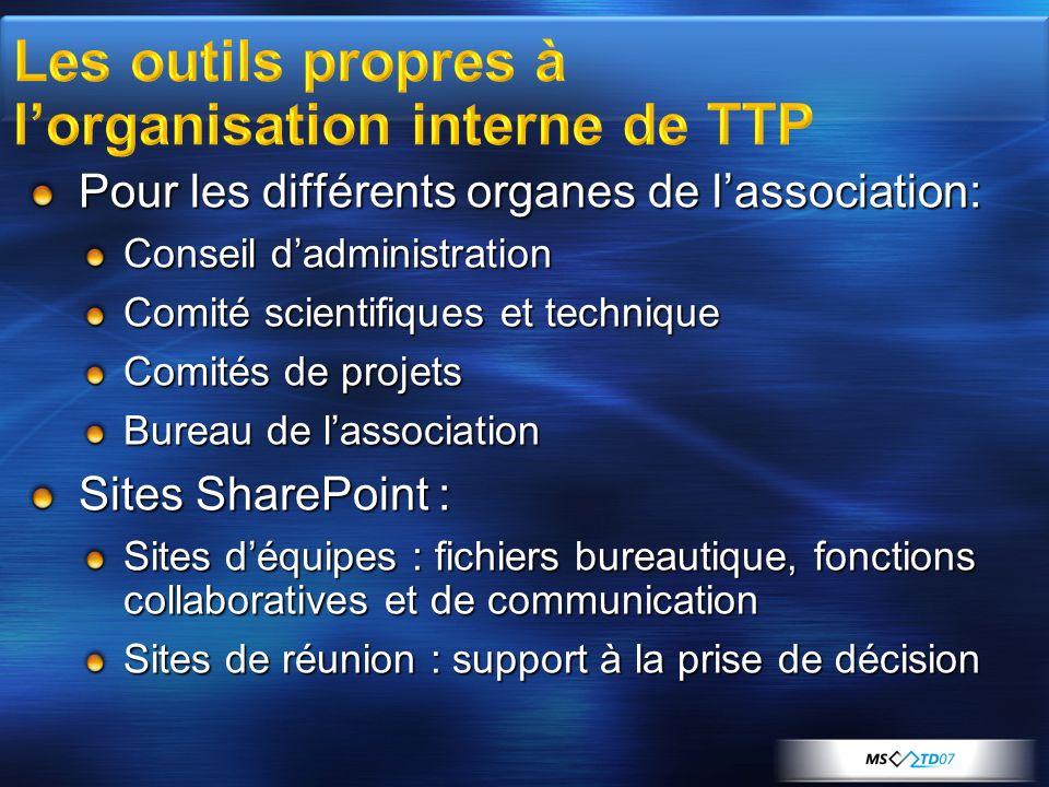 Les outils propres à l'organisation interne de TTP