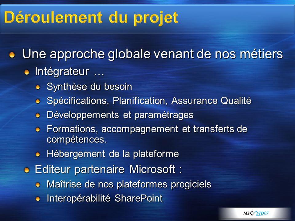 Déroulement du projet Une approche globale venant de nos métiers
