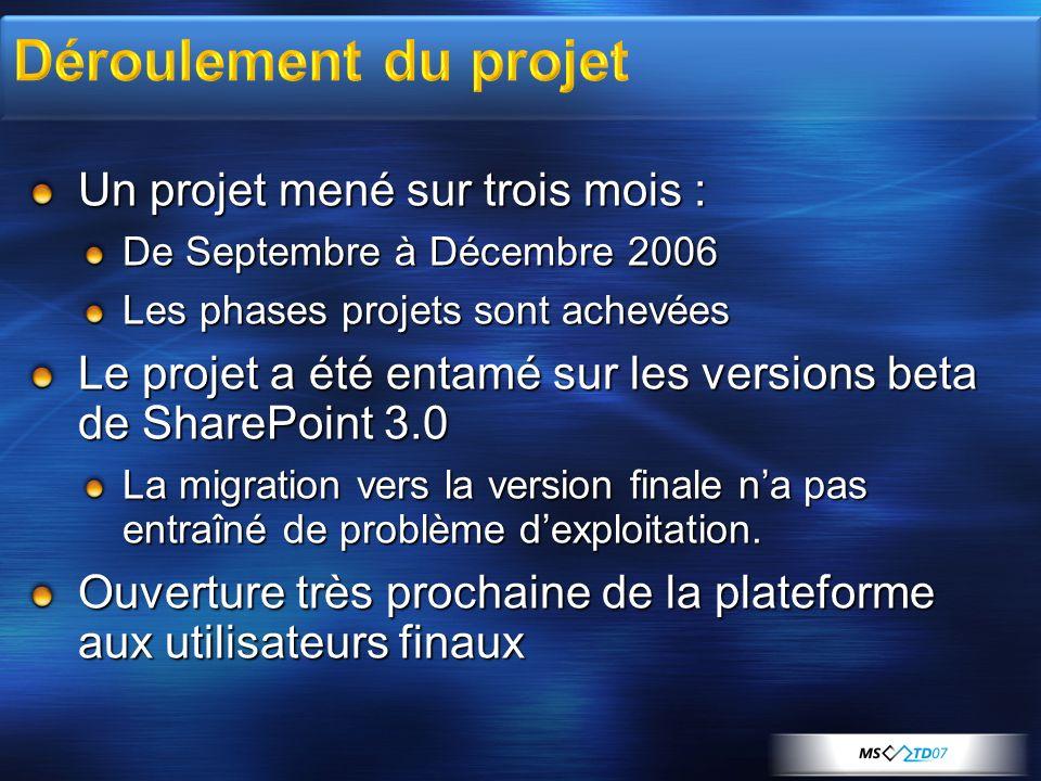 Déroulement du projet Un projet mené sur trois mois :