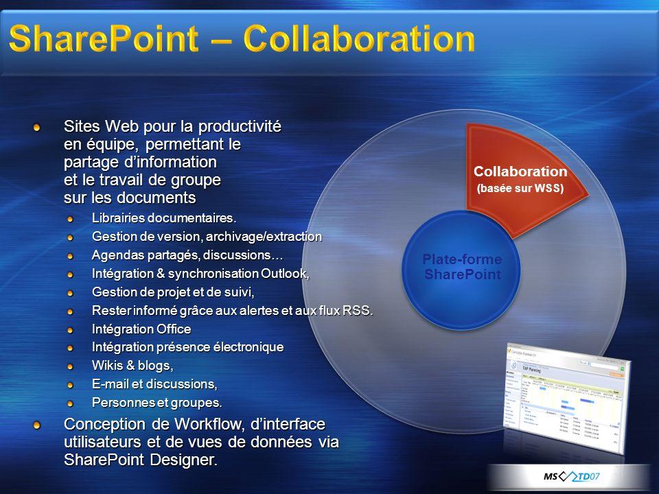SharePoint – Collaboration