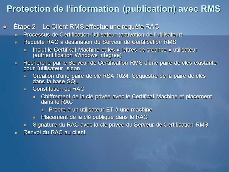 Protection de l'information (publication) avec RMS