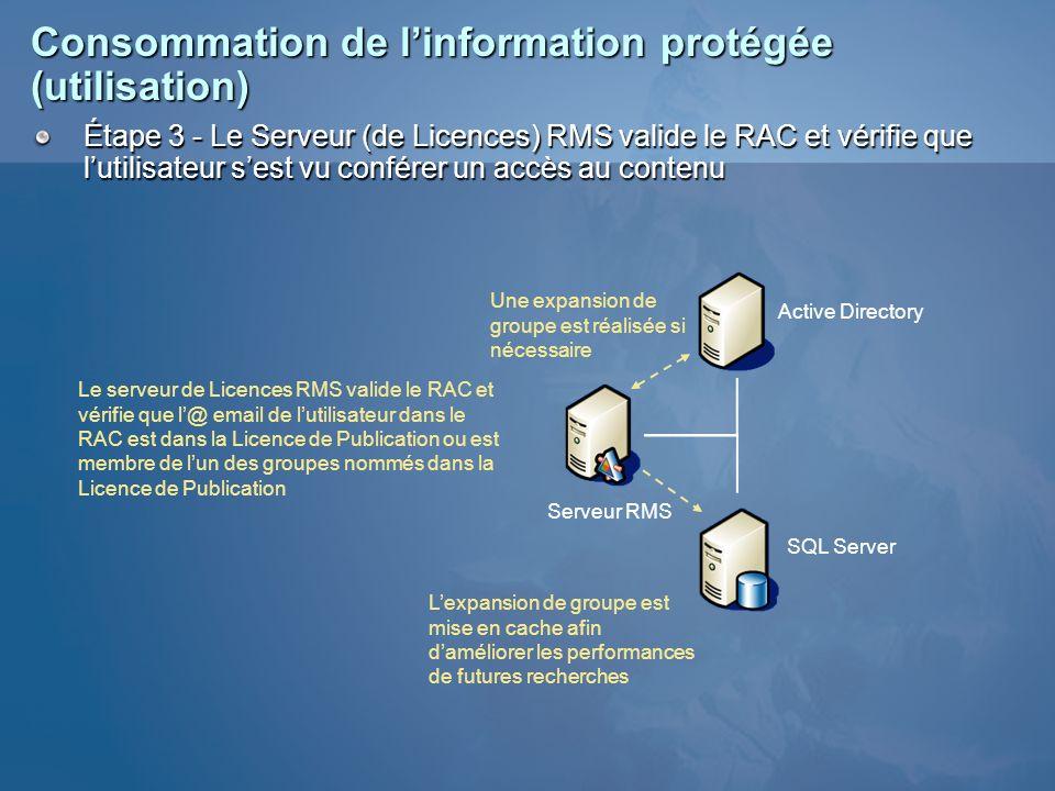Consommation de l'information protégée (utilisation)