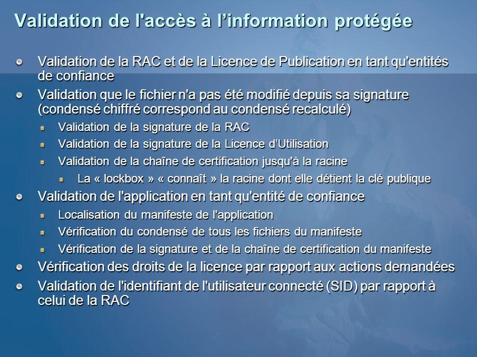 Validation de l accès à l'information protégée