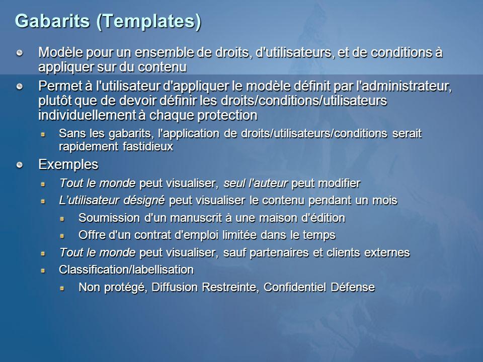 Gabarits (Templates)Modèle pour un ensemble de droits, d utilisateurs, et de conditions à appliquer sur du contenu.