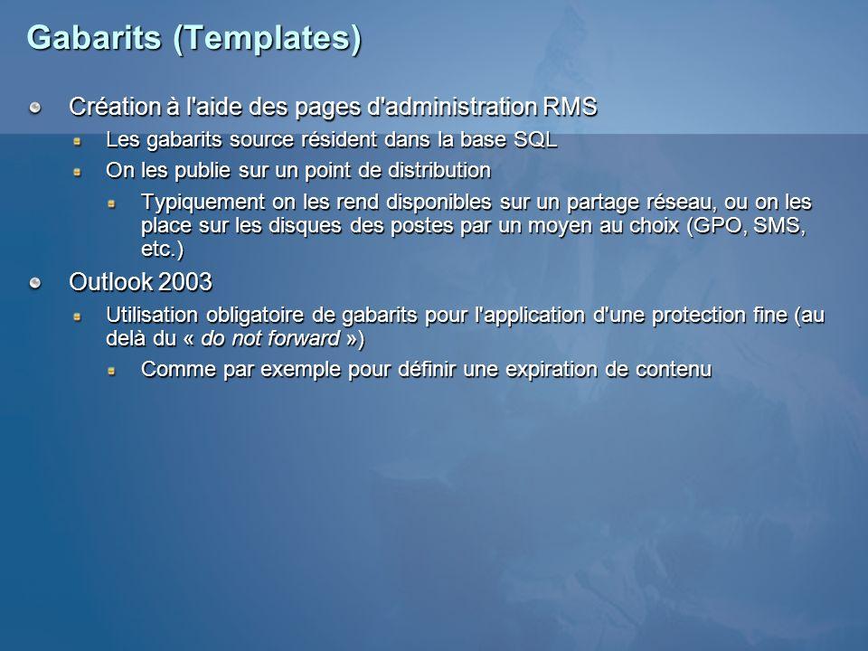 Gabarits (Templates) Création à l aide des pages d administration RMS