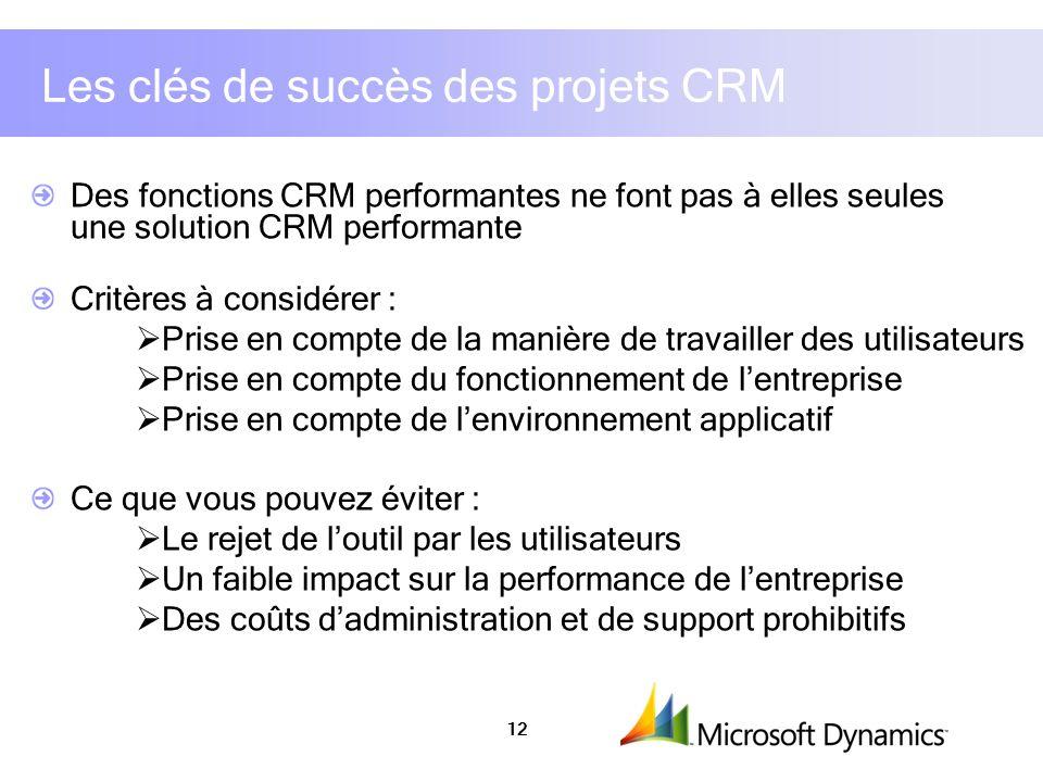 Les clés de succès des projets CRM
