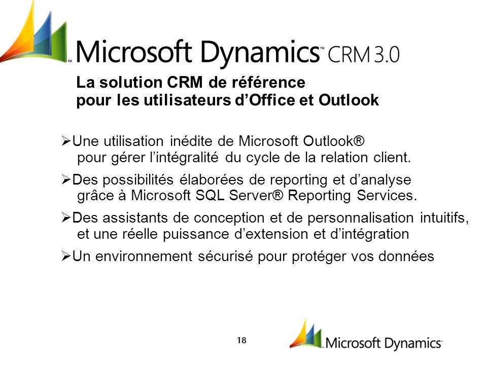 La solution CRM de référence pour les utilisateurs d'Office et Outlook