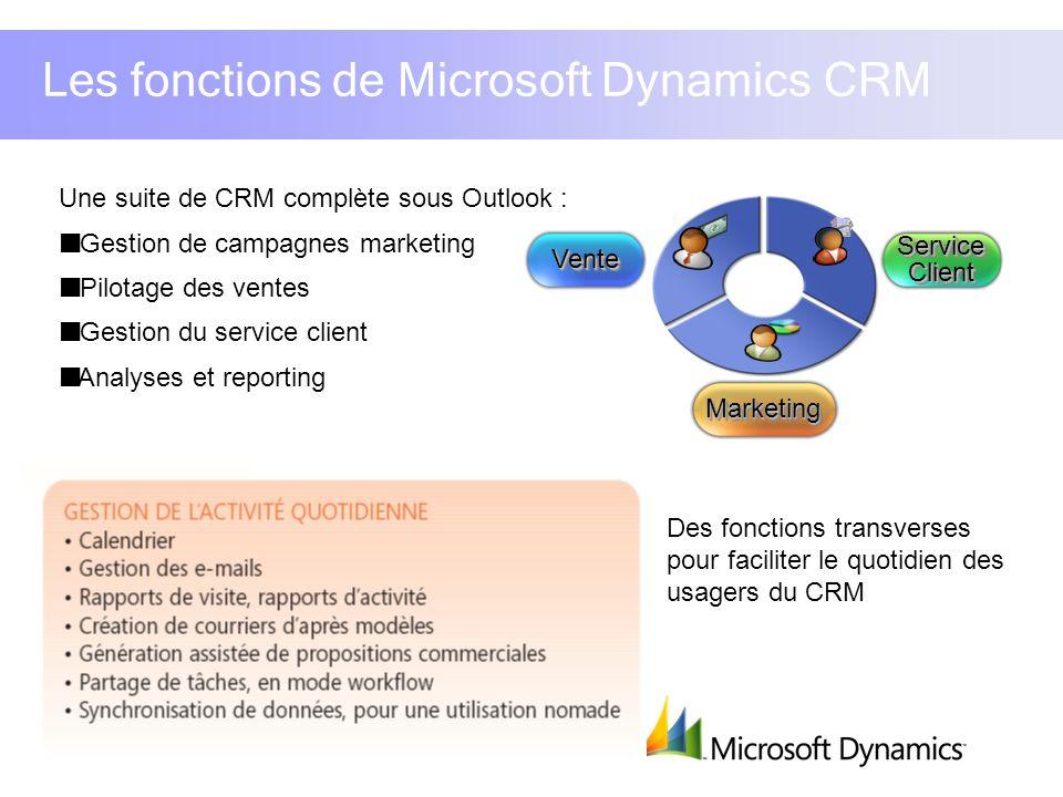 Les fonctions de Microsoft Dynamics CRM