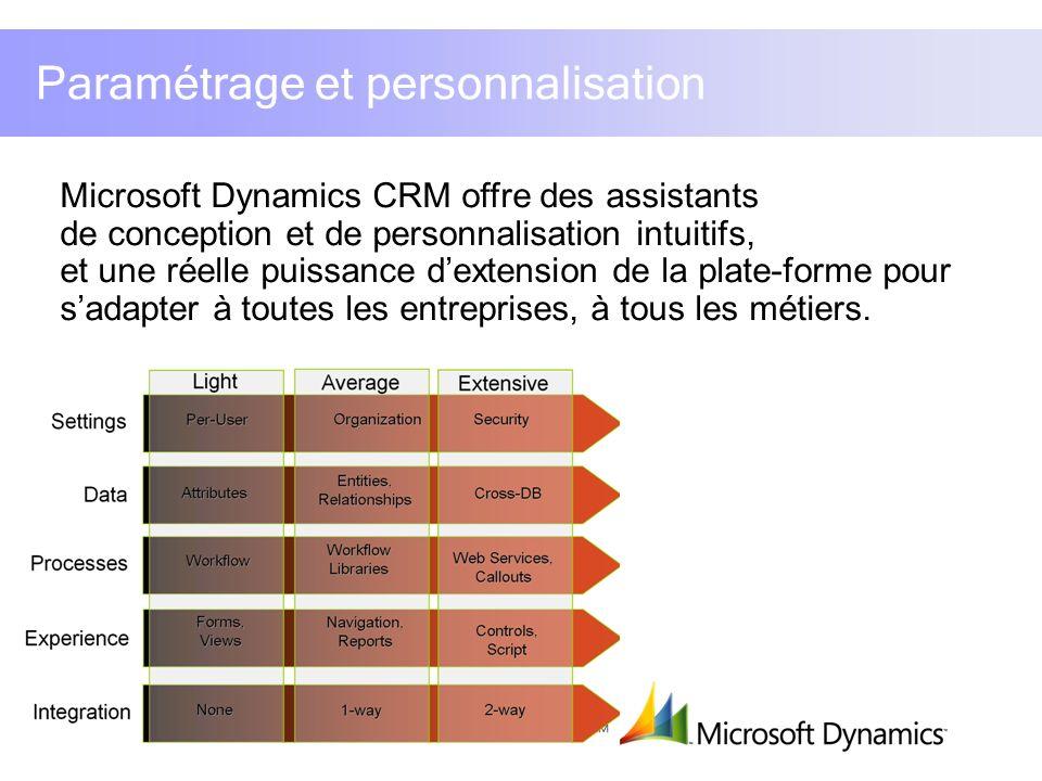 Paramétrage et personnalisation