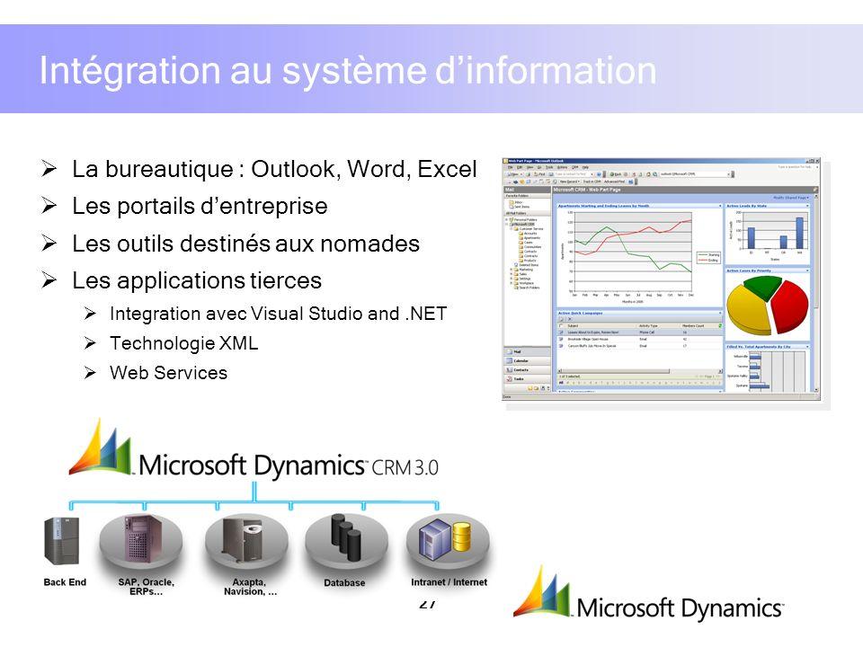 Intégration au système d'information