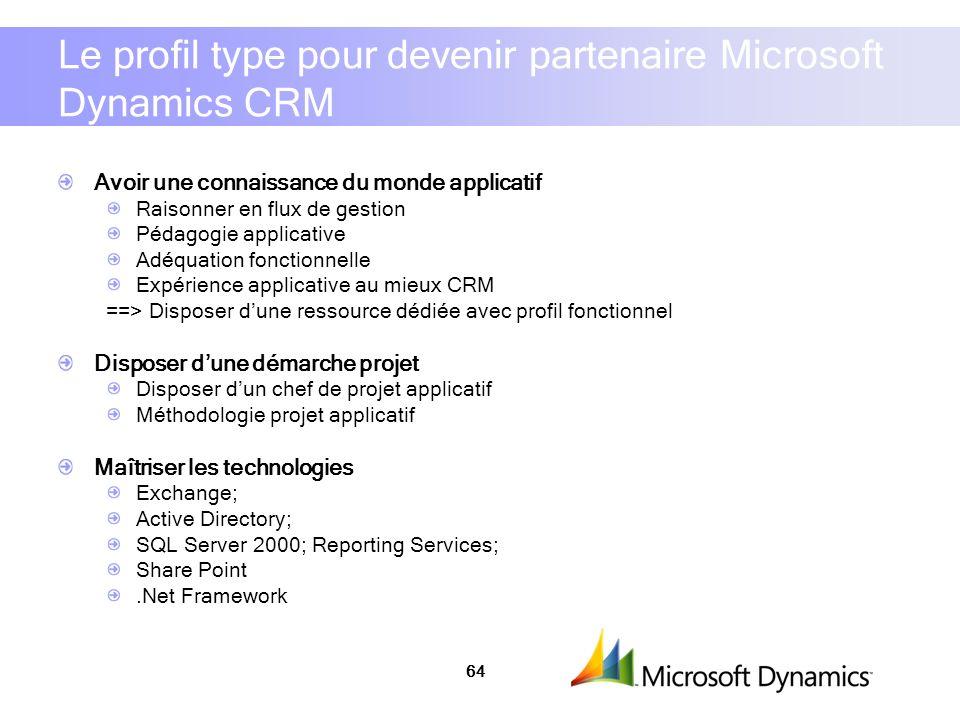 Le profil type pour devenir partenaire Microsoft Dynamics CRM