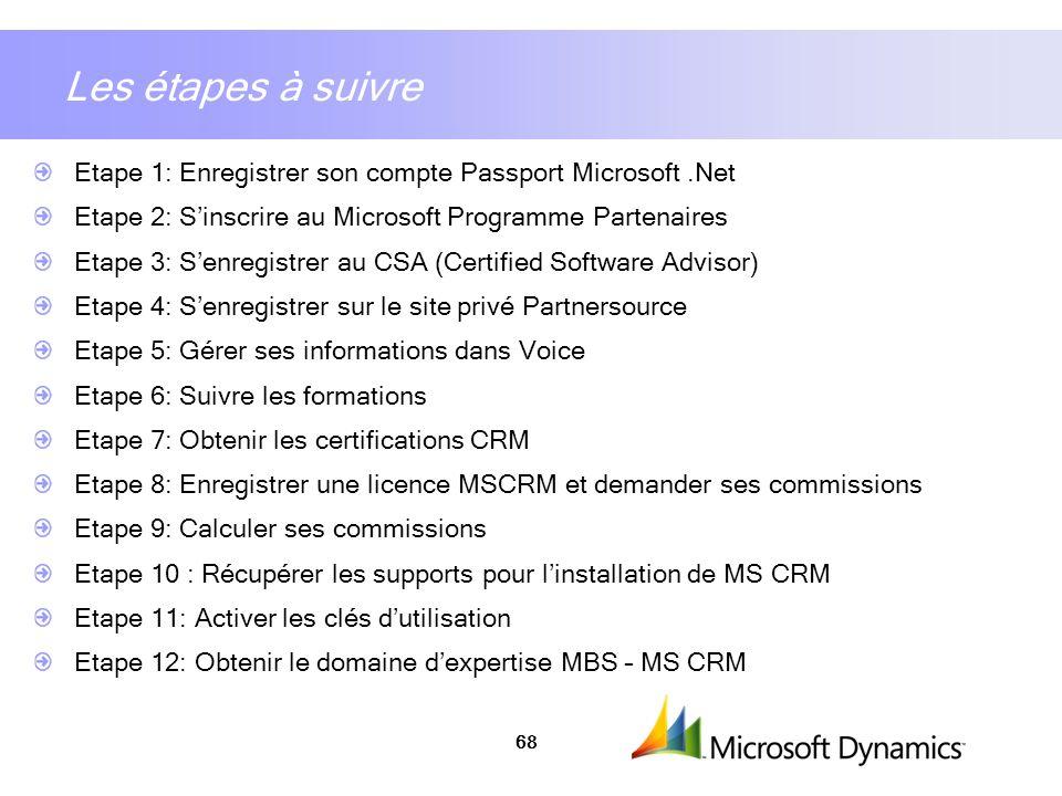 Les étapes à suivre Etape 1: Enregistrer son compte Passport Microsoft .Net. Etape 2: S'inscrire au Microsoft Programme Partenaires.