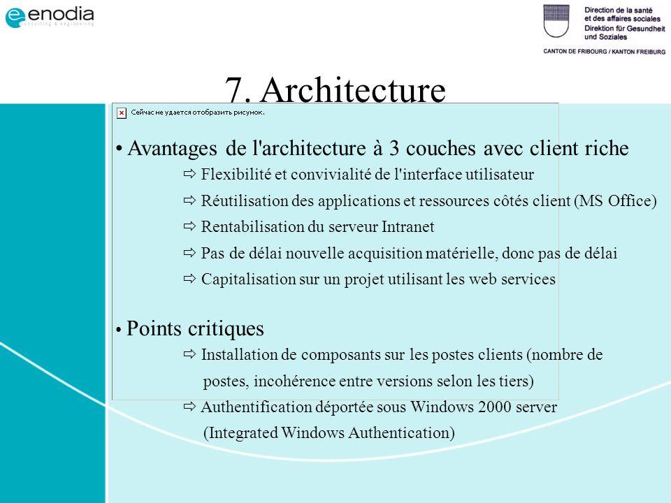 7. ArchitectureAvantages de l architecture à 3 couches avec client riche.  Flexibilité et convivialité de l interface utilisateur.