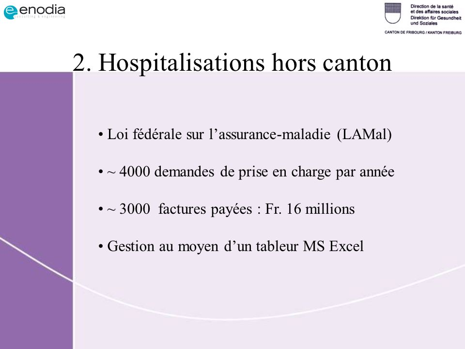 2. Hospitalisations hors canton